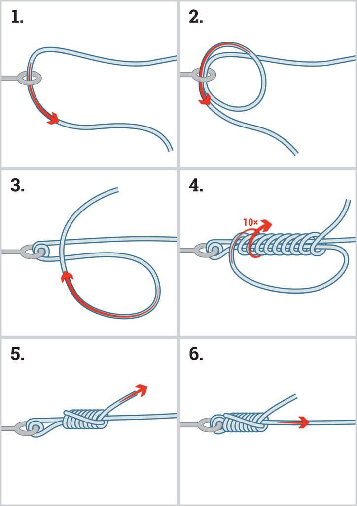 How To Tie The Uniknot